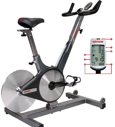 sf bay area fitness store keiser m3 indoor cycle san francisco marin walnut creek. Black Bedroom Furniture Sets. Home Design Ideas