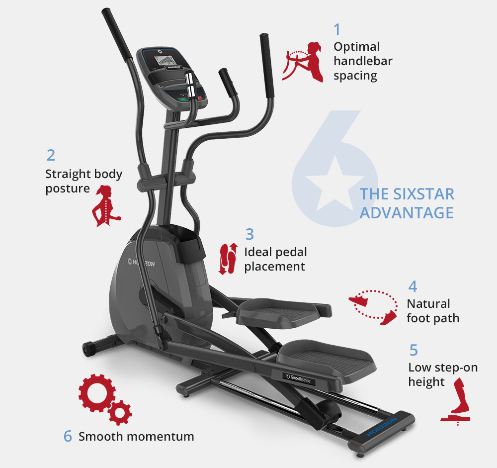 pt fitness personal trainer exercise bike manual