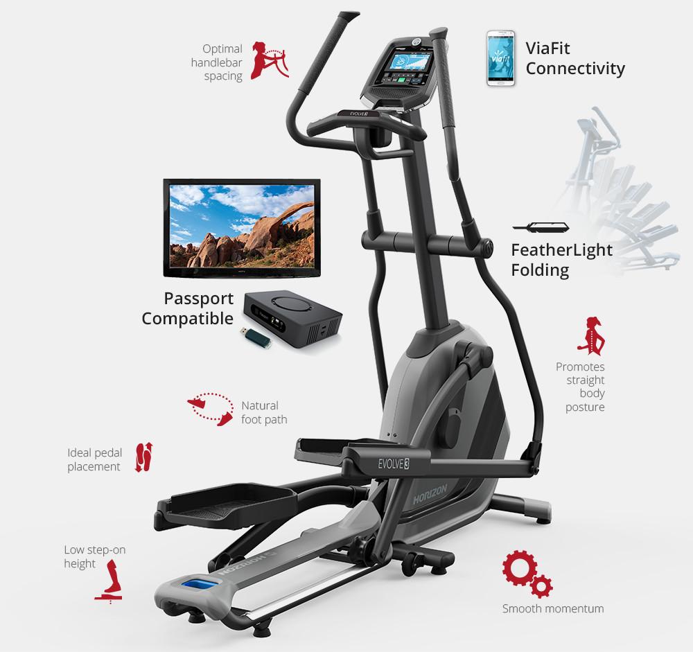 Horizon Elliptical App: SF Bay Area Fitness Store