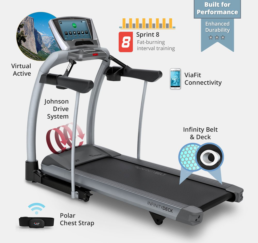 Vision-TF40-Folding-Treadmill Features